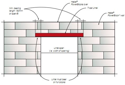 lintel section hebel commercial 187 fire rating wall