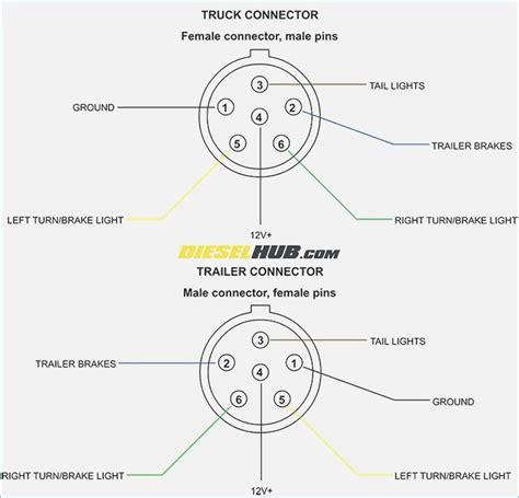 7 pole trailer connector wiring diagram imageresizertool
