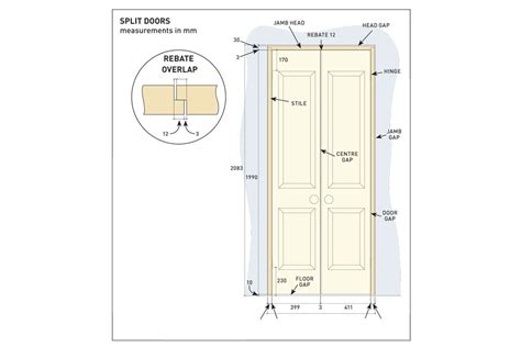 standard interior door height sessio continua interior designs standard interior door dimensions nz psoriasisguru com