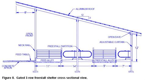 Lovely House Plan Styles #5: AdolescentHeiferFig8.jpg