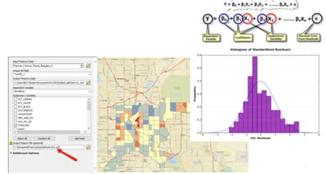 arcgis tutorial regression analysis new webinar introduction to ordinary least squares