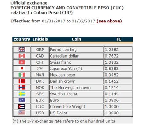 peso yen exchange rate cuban currency guide currency in cuba cuban peso cuc