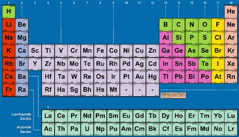 Periodic Table Polarity by Lucier Chemical Industries Works For Nwo S Nv Water