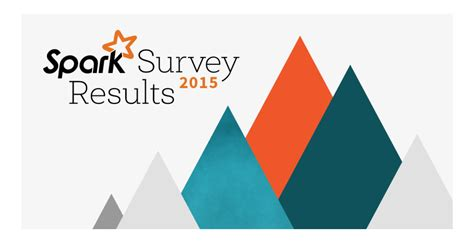 spark the insight to growing brands books spark survey 2015 results are now available the