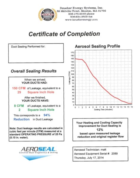 buying a house without completion certificate aeroseal duct sealing specialists boucher energy systems