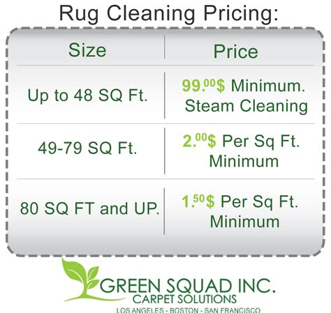 Area Rug Cleaning Prices Home Design Ideas And Pictures Area Rug Cleaning Prices