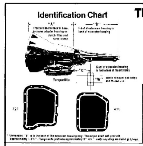 chrysler transmission identification numbers identify this transmission mopar forums