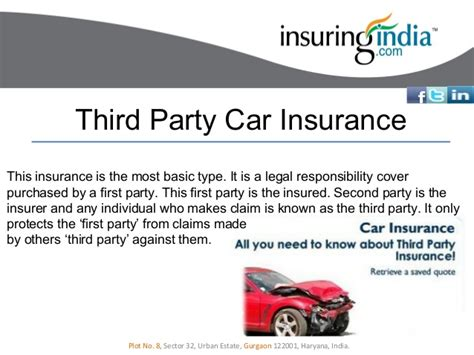 cheapest car insurance india car insurance made easy for you