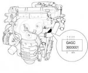 Kia Cerato Owners Manual Kia Forte Suspension Diagram Kia Free Engine Image For