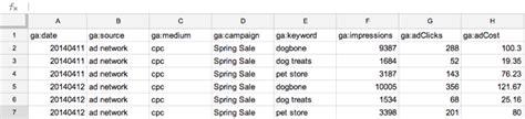 cost data import exle analytics help