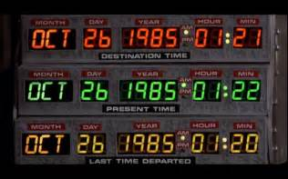 Back to the future of advertising