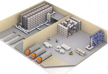 warehouse design  layout  basic factors mecaluxcom