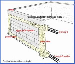 etanch 233 it 233 e d une r 233 serve d eau de pluie au jardin