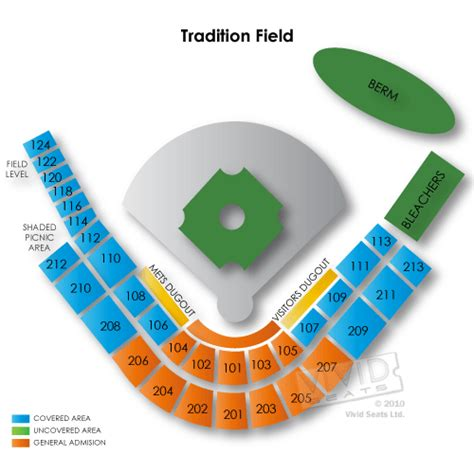 Berm Home by Tradition Field Tickets Tradition Field Information