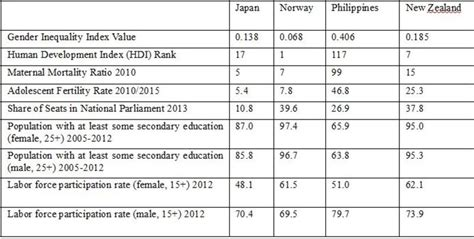 pattern discrimination definition gender equality in japan the equal employment opportunity