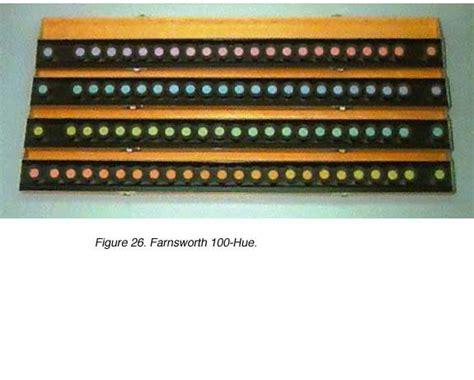 color arrangement test 8 5 the perception of colour by michael kalloniatis and