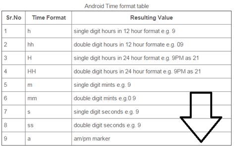 android string format get current time and date on android stack overflow