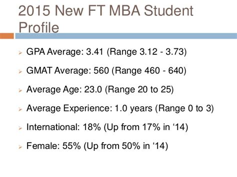 Ft Mba 2015 by Pacific Pharmd Mba Session Oct 27 2016 Slideshare