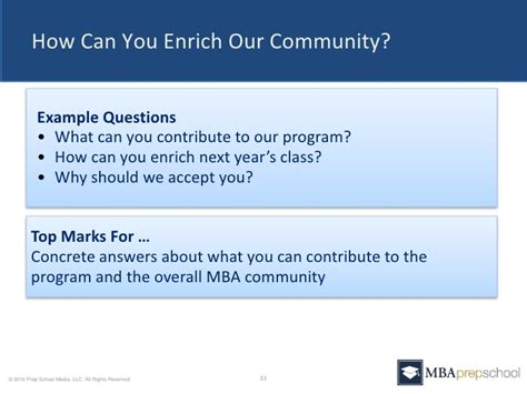 What Will Contribute To Mba by Five Questions You Must Answer In Your Mba Application