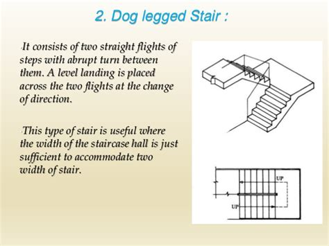 types of stairs lecture7 types of staircase