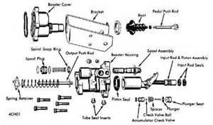 Hydroboost Brake System Diagram Power Steering Cylinder Repair Kit Power Wiring Diagram