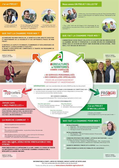 chambre d agriculture alsace chambre d agriculture alsace d 201 pliants pour mailing