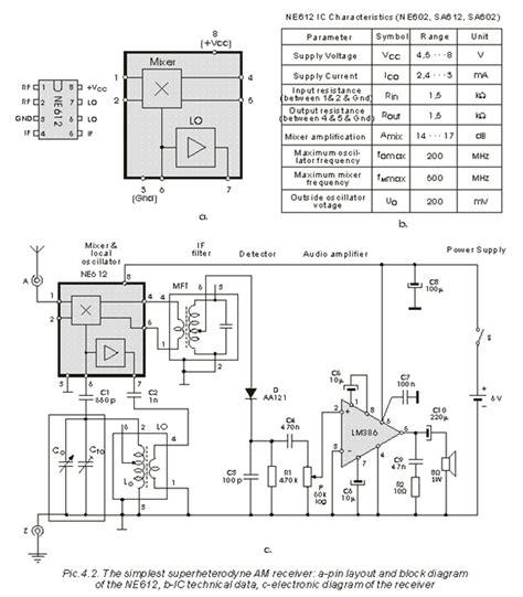 diagram blok recorder dan fungsinya elektronika smkn5 banjarmasin teknik elektronika industri