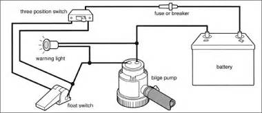 help with auto bilge wiring the hull boating and fishing forum
