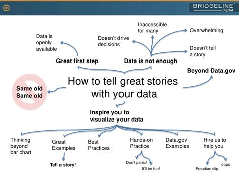 the how to tell a great story nail the and land your books telling stories with your data