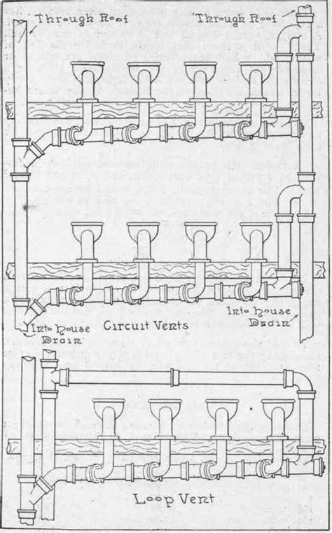 domestic sanitary engineering and plumbing dealing with domestic water supplies hydraulic ram work hydraulics sanitary work heating by low external plumbing work classic reprint books plumbing