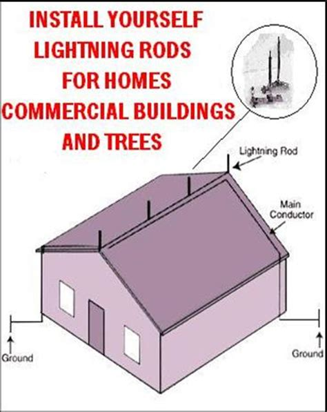 lightning rod parts and lightning protection systems klp home lightning rod parts and protection