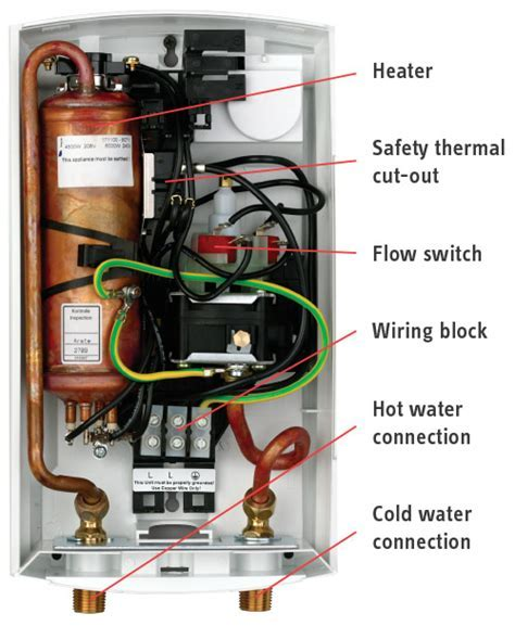 DHC Single Sink Point of Use Tankless Electric Water