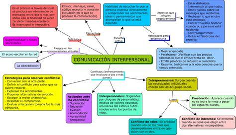 rutas del aprendizaje de persona familia relaciones humanas rutas 2016 persona familia y relaciones rutas de