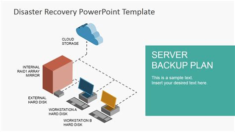 disaster recovery procedures template disaster recovery powerpoint template slidemodel