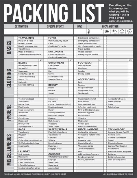 trip packing list excel template savvy spreadsheets