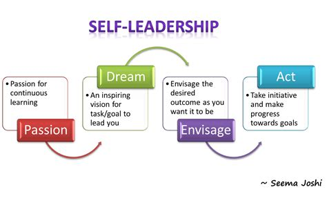 self leadership and the musings muses amuses a few musings muses and amuses derived from everydayness by seema joshi