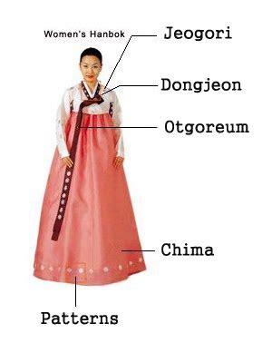 Baju Kerajaan China perbedaan pakaian tradisional korea jepang dan china anton pakarimoya