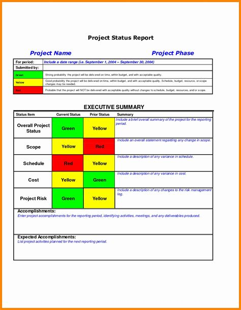 status update report template 15 beautiful project status update exles davidhowald
