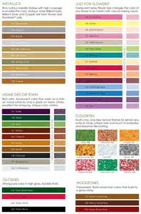 design master paint master color chart butterfield uni mix integral concrete