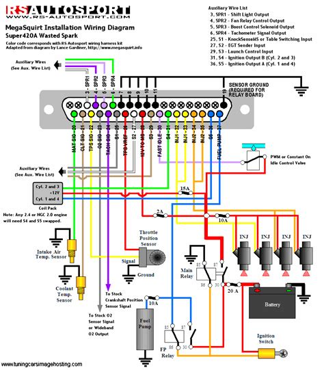rx8 stereo wiring diagram wiring diagrams schematics