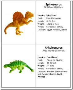 printable dinosaur postcards let s learn about dinosaurs free dinosaur learning