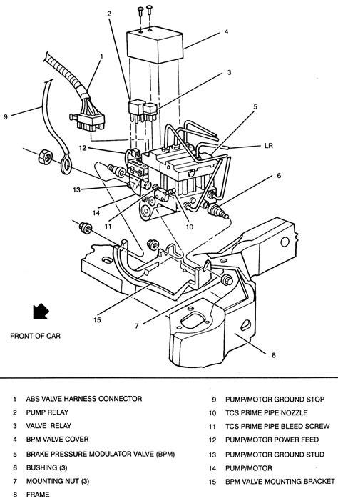 | Repair Guides | Anti-lock Brake System | Hydraulic