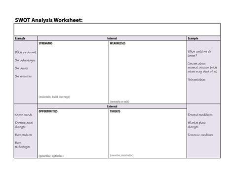 swot analysis worksheet template pre work owtcocla