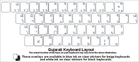gujarati fonts keyboard layout free download sisnetusa com page 12