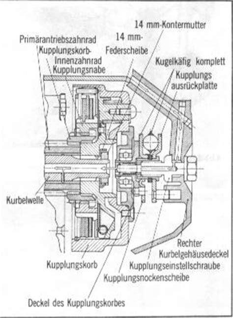 Sachs Motor Kupplung Einstellen by Kupplung