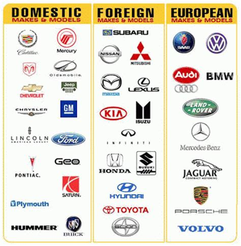 european car logos car ideas european car logos