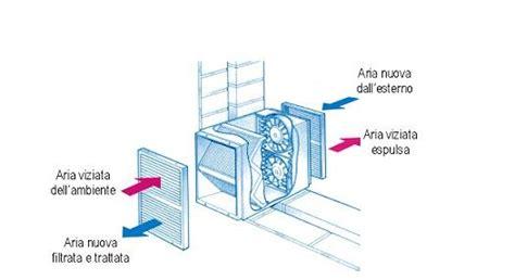 aerazione forzata bagni emejing ventilazione forzata bagno ideas idee