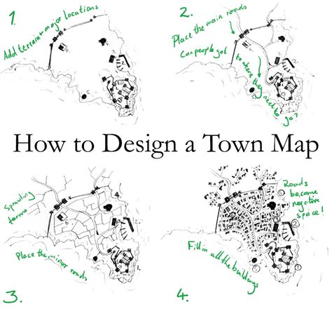 how to draw a map how to design a town map fantastic maps