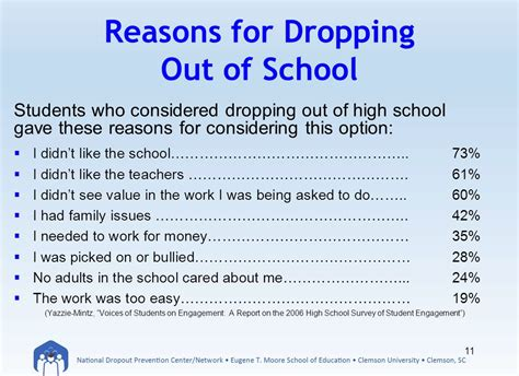 how to dropout of college dropout prevention everyone s problem ppt download