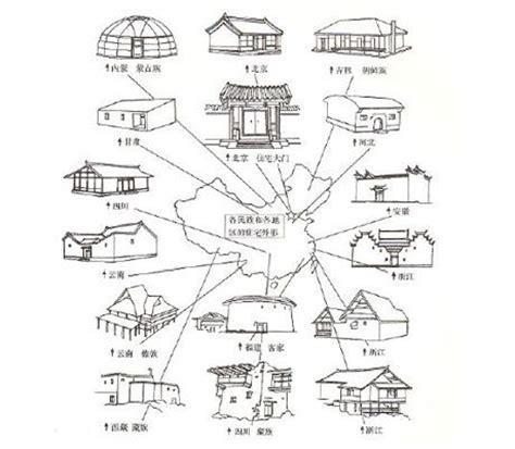 types of house architecture olden days chinese houses drawing pinterest house